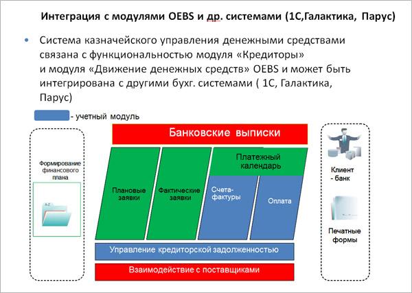 Найден Курсовая по теме Система управления персоналом на Предприятии Курсовая по теме система управления персоналом на предприятии в деталях